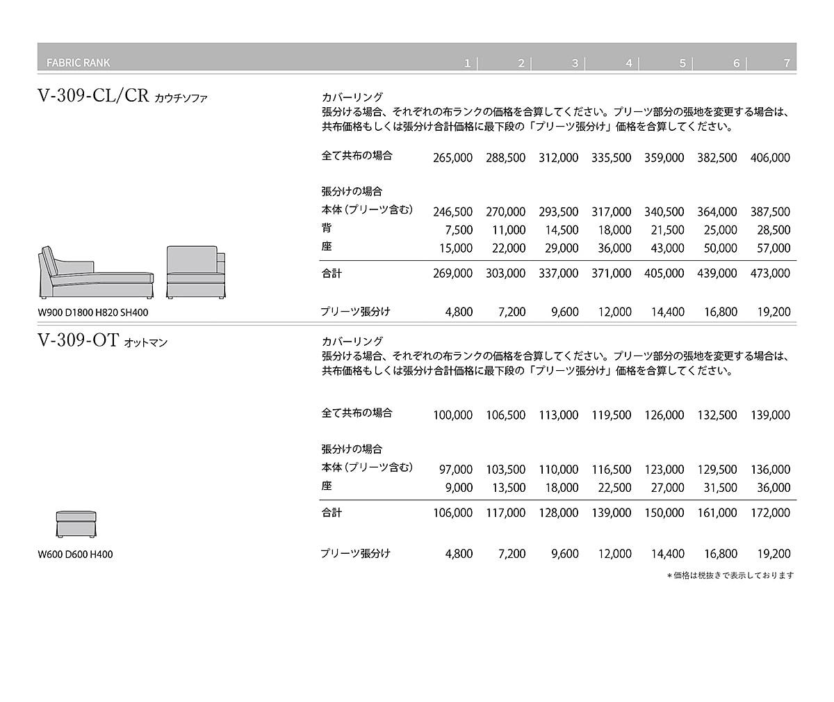 V-309 Price List