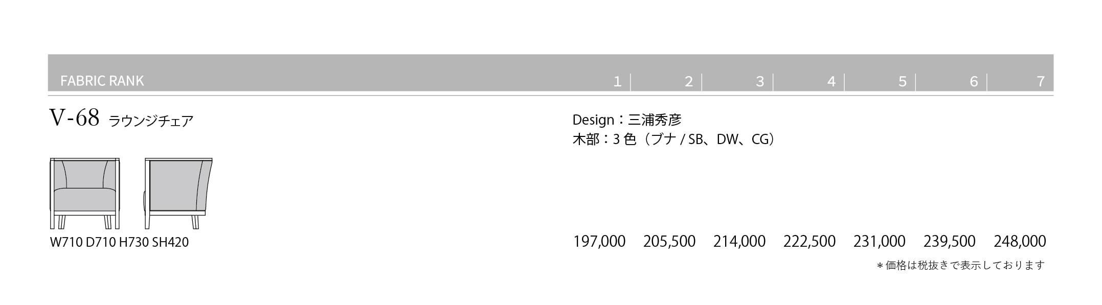 V-68 Price List