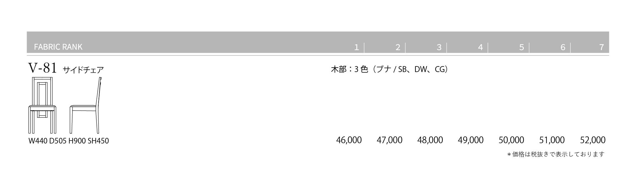 V-81 Price List